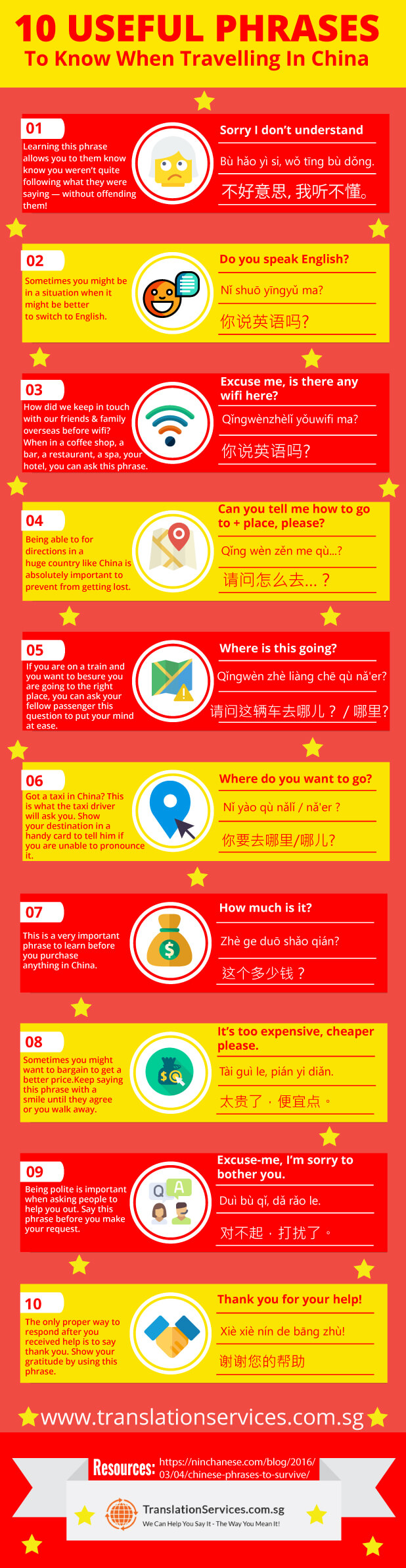 10 Useful Phrases To Know When Travelling In China
